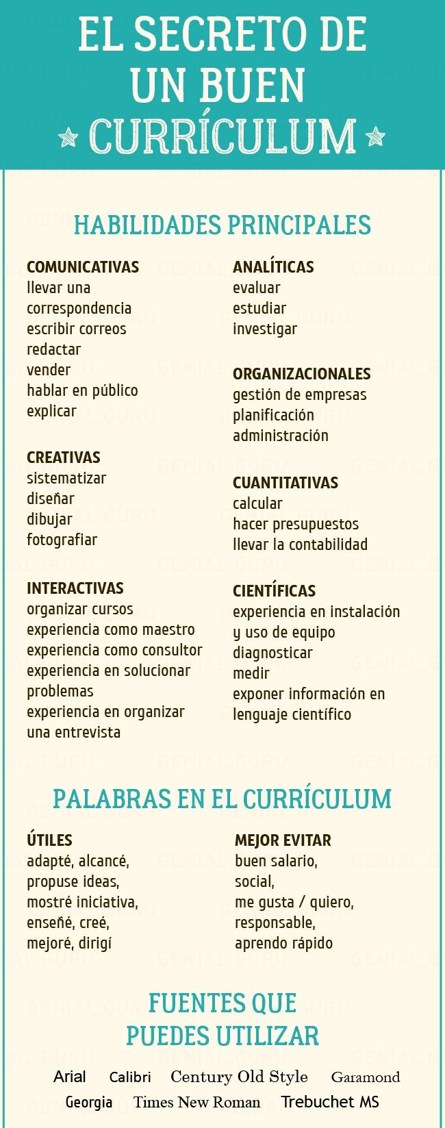 El Secreto De Un Buen Currículum Y Entrevista De Trabajo | Tronya