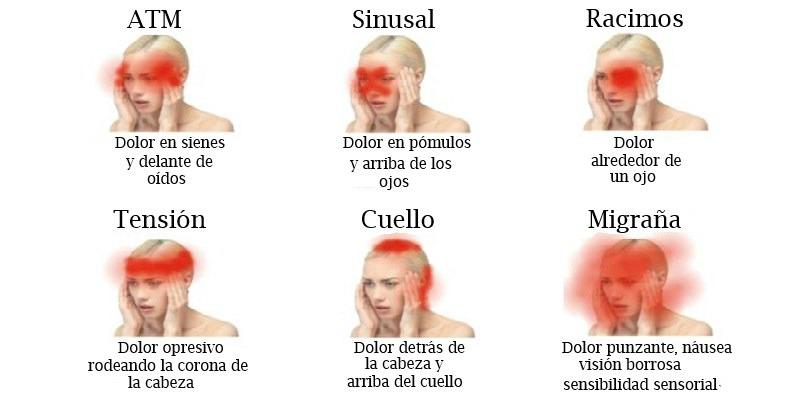 Las crisis de la columna vertebral el tratamiento operativo
