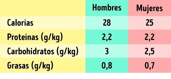 frecuencia-comida-2